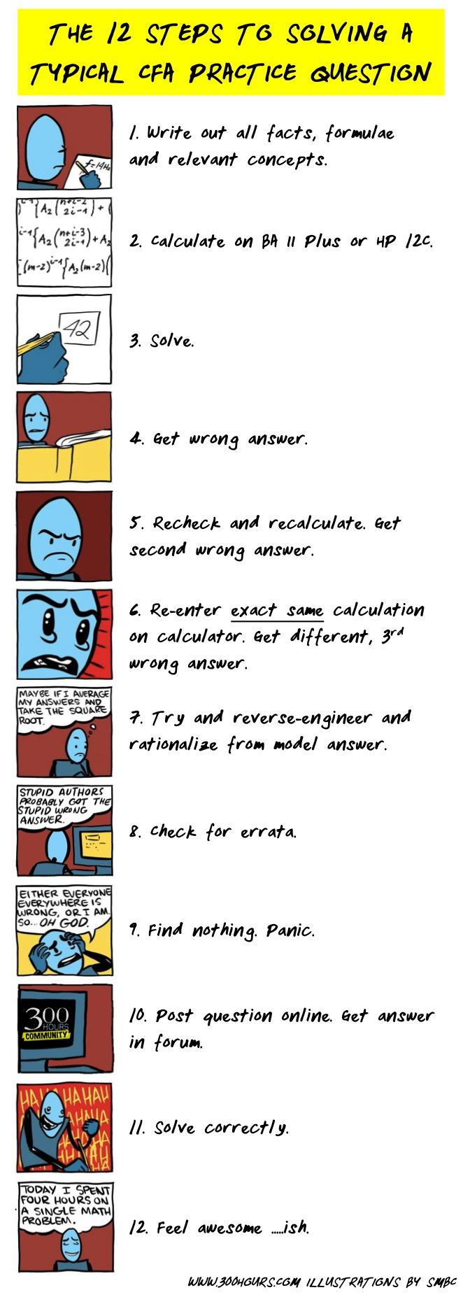 cfa funny comic 12 steps to solve cfa practice questions