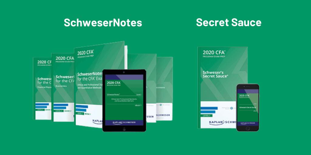 Kaplan Schweser CFA: Detailed Reviews, Study Packages & Discounts 11