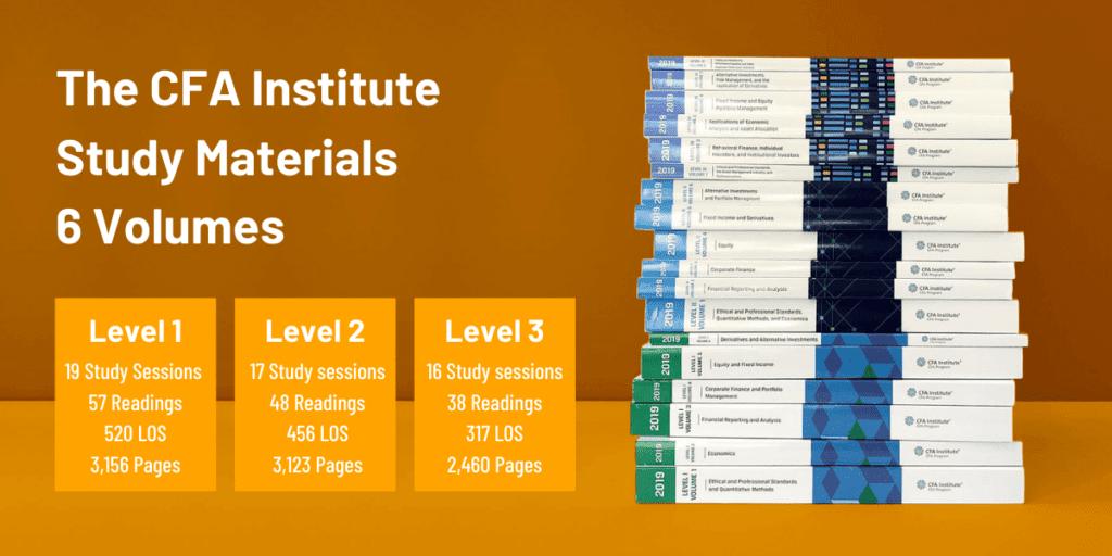 CFA Institute Study Materials