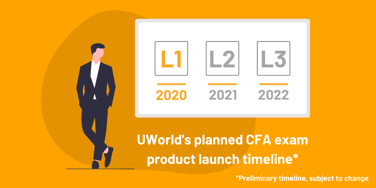 UWorld CFA provider launch timeline
