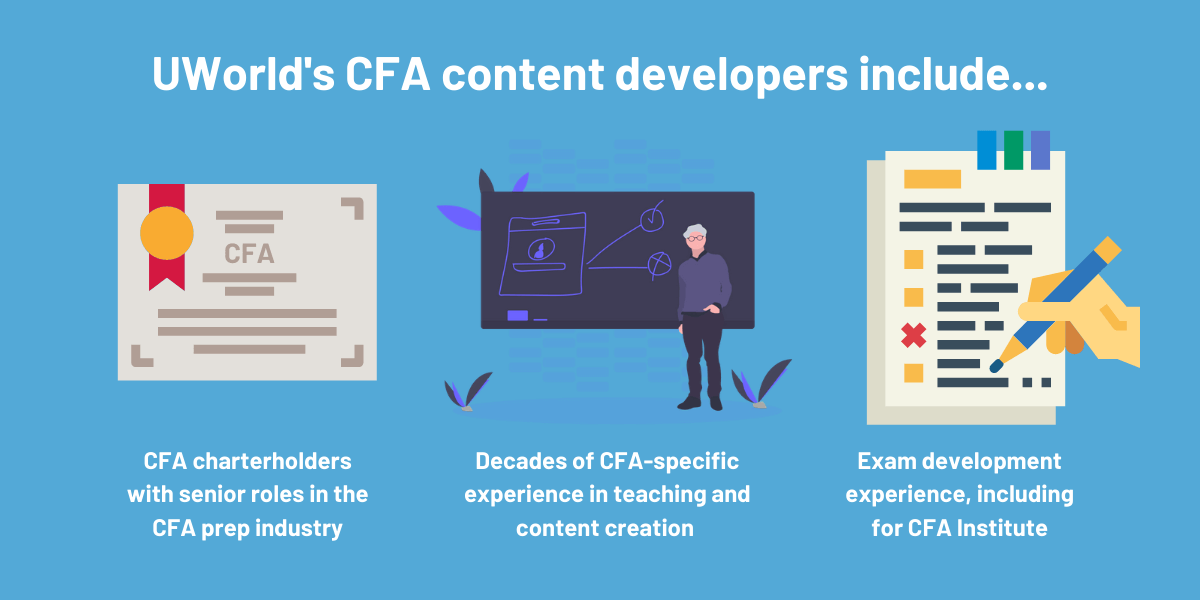 UWorld CFA Provider Content Developers