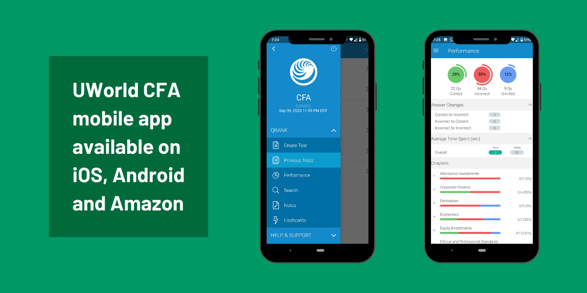 UWorld CFA App Available on iOS, Android, Amazon