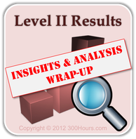 All You Need to Know About CFA Level II 2012 Results Analysis