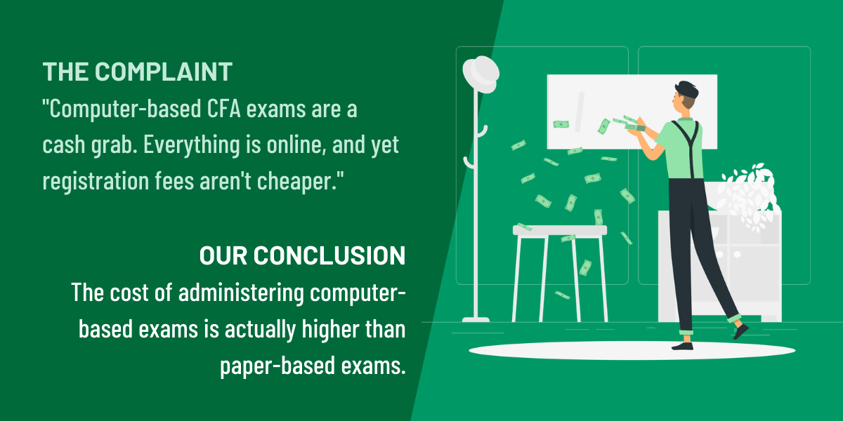 Cost of computer-based CFA exams vs paper-based CFA exams