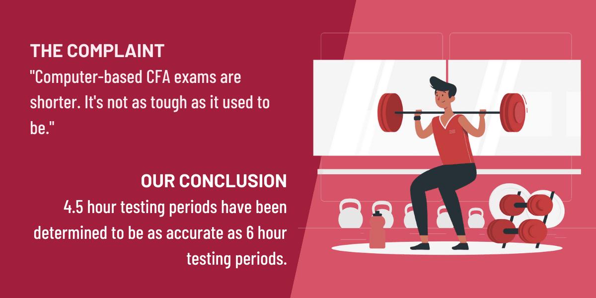 Computer-based CFA exams are shorter and not as tough