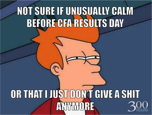 CFA Level I Dec 2012 Results: How to Get Your Results Analysis on Results Day