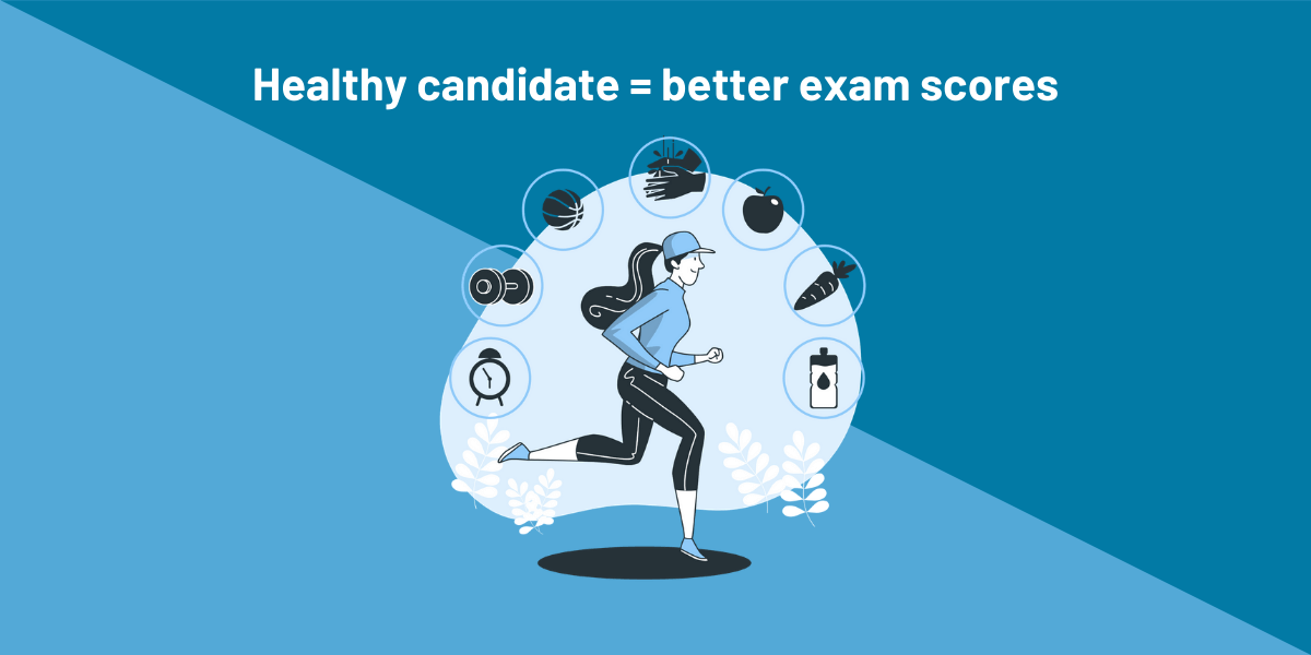 Healthy CFA candidate will achieve better exam scores