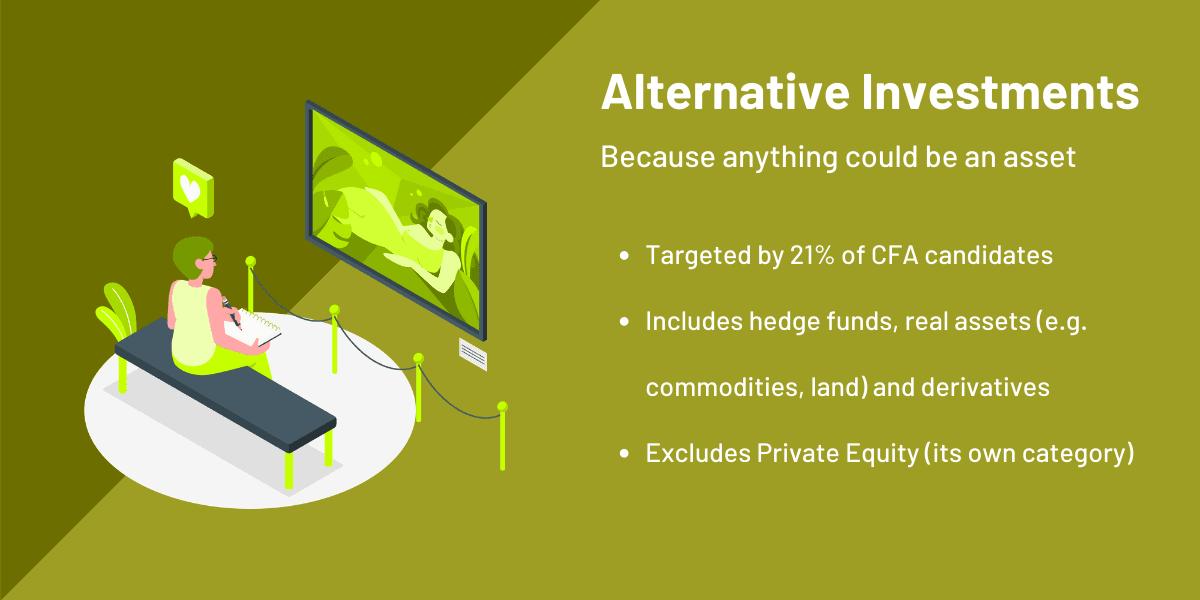 CFA Alternative Investments