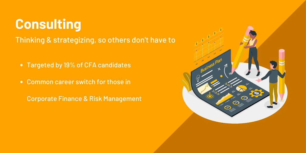 CFA consulting