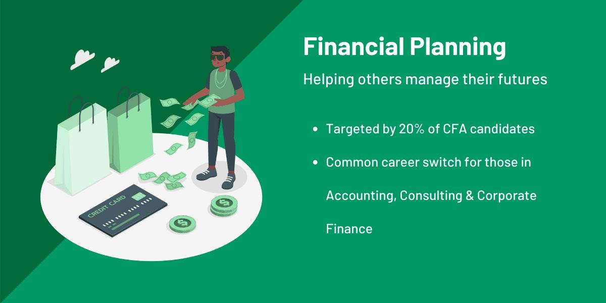 CFA financial planning