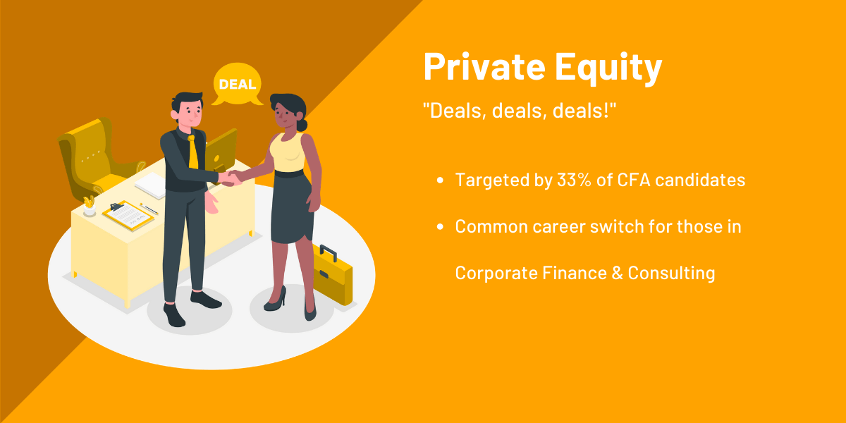CFA Private Equity