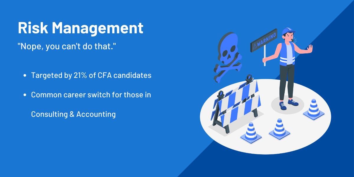 CFA Risk Management