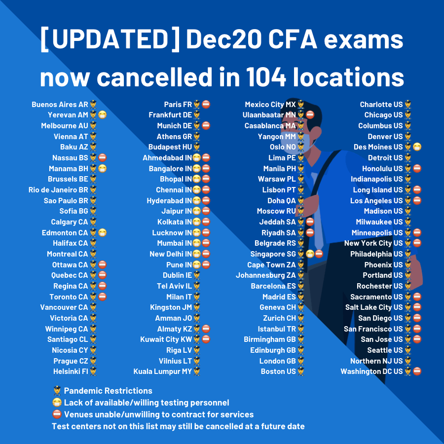 Dec 2020 CFA Exams Cancelled in Multiple Locations - Full Location List