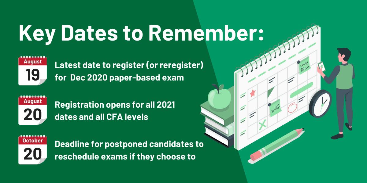 CFA Dec20 or 2021: Key Dates