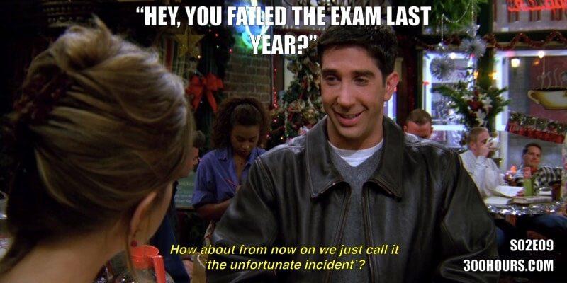 CFA Friends Memes: Failed CFA Exams
