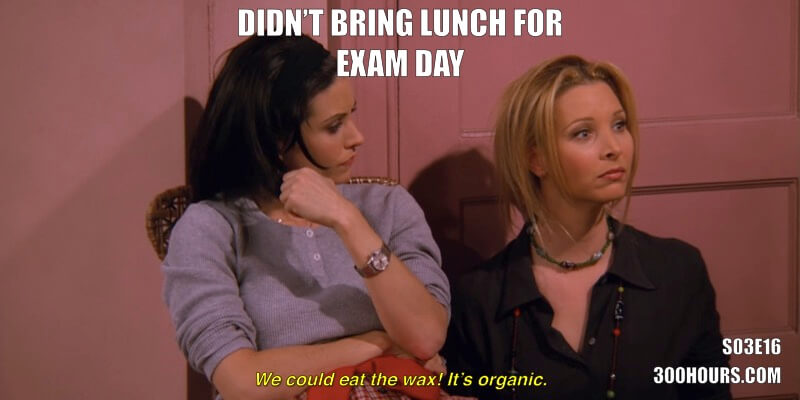 CFA Friends Meme: Bring your own lunch to CFA exam day