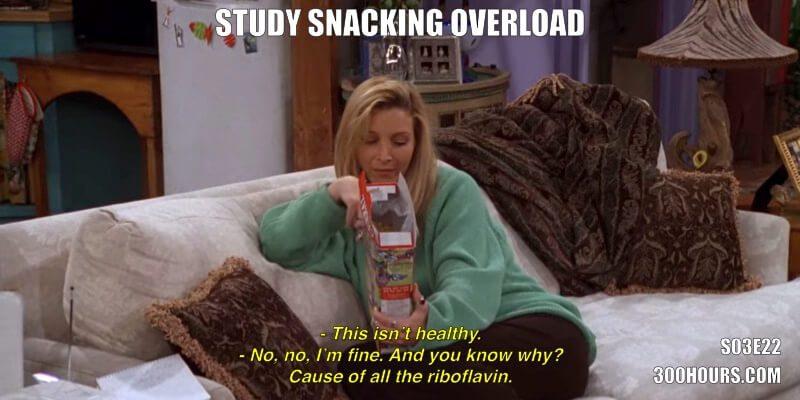 CFA Friends Meme: Study Snacking Overload
