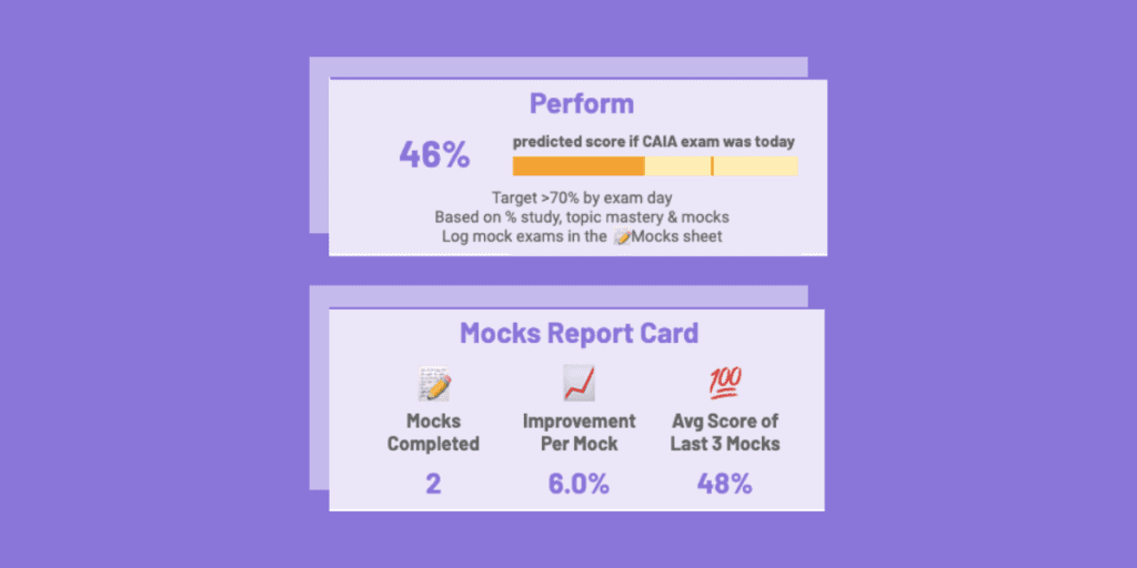 caia study planner - perform feature 1