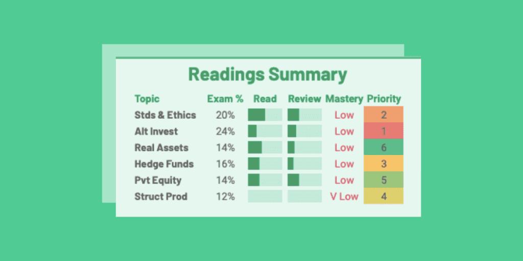 caia study planner - progress feature 2