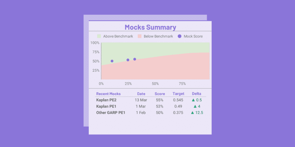 study planner perform feature 2