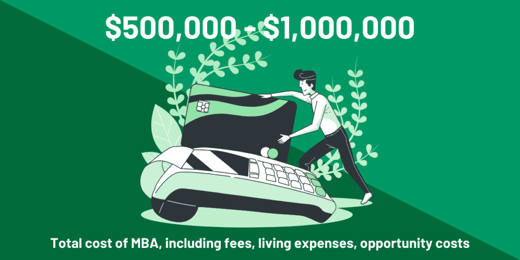 Is An MBA Worth It, For You? 1