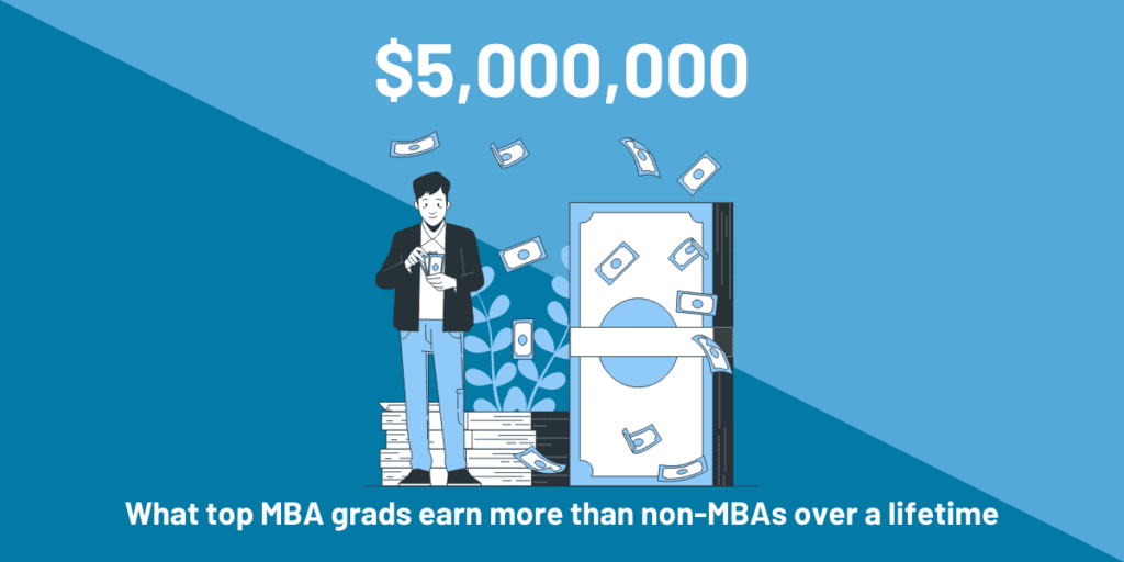 Is An MBA Worth It, For You? 2