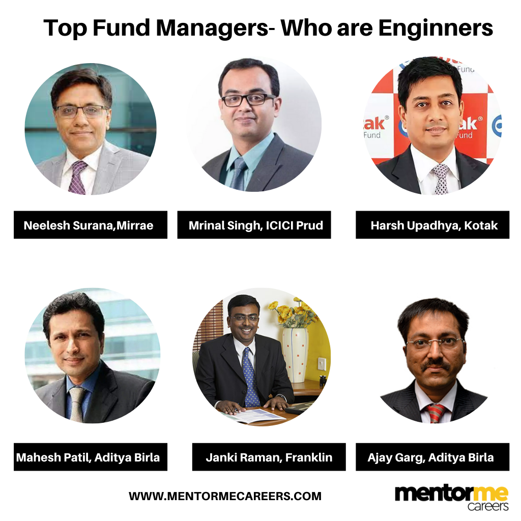 Fund Managers with Engineering Background